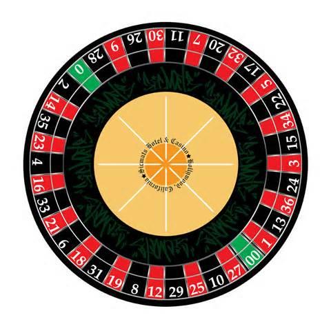 định nghĩa của roulette: Từ đồng nghĩa, thành ngữ và cách phát âm